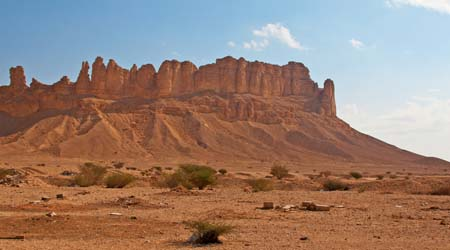 Climatul arid